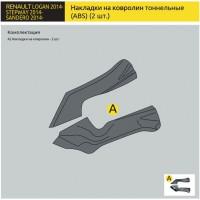 Накладки на ковролин тоннельные (ABS) (2 шт) RENAULT Logan / Sandero / Sandero Stepway c 2014